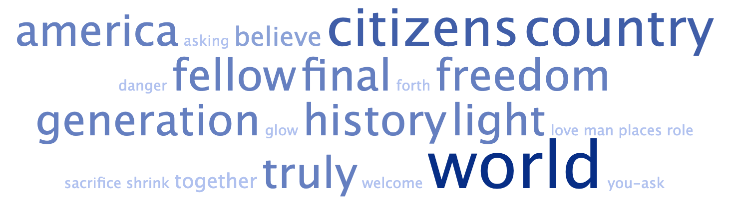 Cloud of words of different sizes, the larger and darker ones are: world, freedom, citizens, generation, America, country