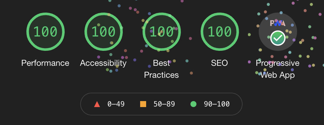 Screenshot of Lighthouse report: everything at 100 + PWA badge active